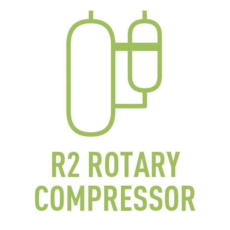 rotacijski procesor