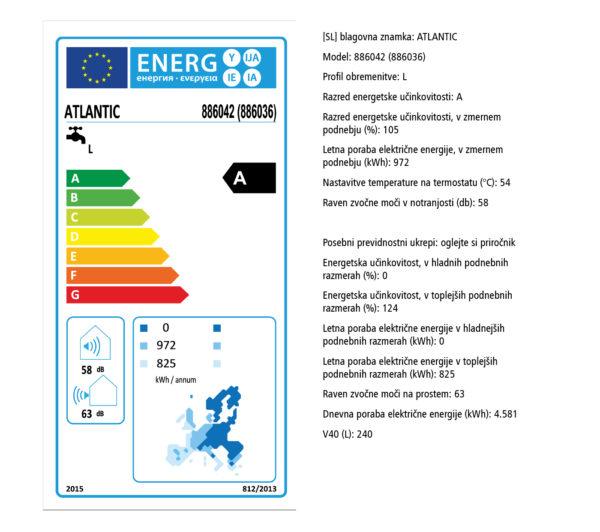 energetska kartica toplote črpalke