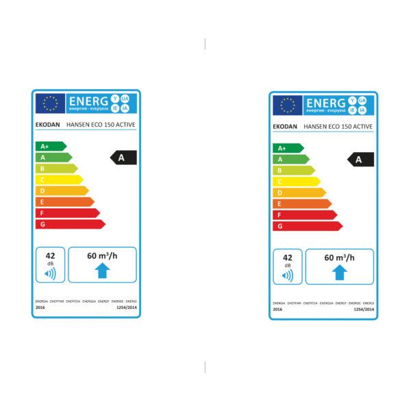 HANSEN ECO Active 150 rekuperator lokalno prezračevanje Tersus energijska nalepka