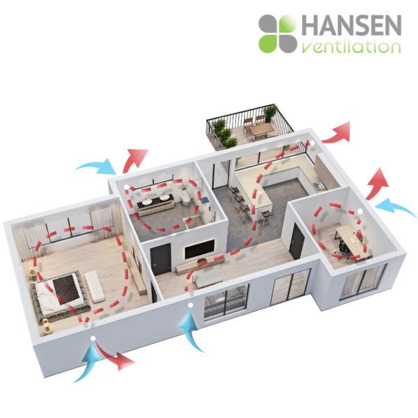 HANSEN ECO Active 150 rekuperator lokalno prezračevanje montaža