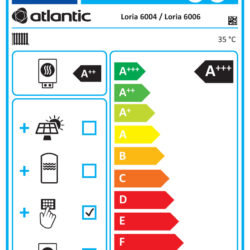 Energetska nalepka, Loria Duo 6000, 4KW