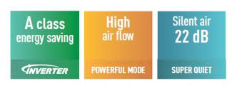 Panasonic - Varčna, učinkovita in tiha klima naprava